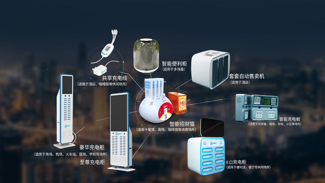 租电共享充电产品矩阵图